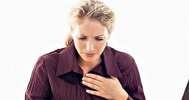 Рефлюкс эзофагит: симптомы и лечение народными средствами